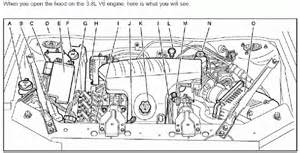 similiar 2005 buick lacrosse engine diagram keywords 2005 buick lacrosse engine diagram