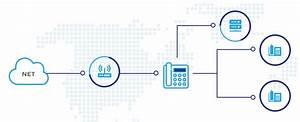 Voip Solutions Provider In Philippines
