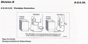 Switching From Washer Standpipe Drain To Laundry Sink