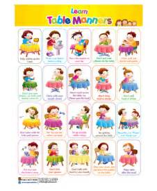 Good Table Manners Printable Worksheets