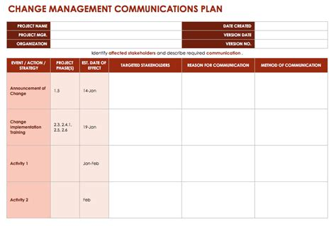 Change Management Communication Template by Free Change Management Templates Smartsheet