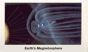 Earth's Magnetosphere - Windows to the Universe