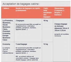 Ajouter Bagage Air France : bagage air france blog voyage ~ Gottalentnigeria.com Avis de Voitures
