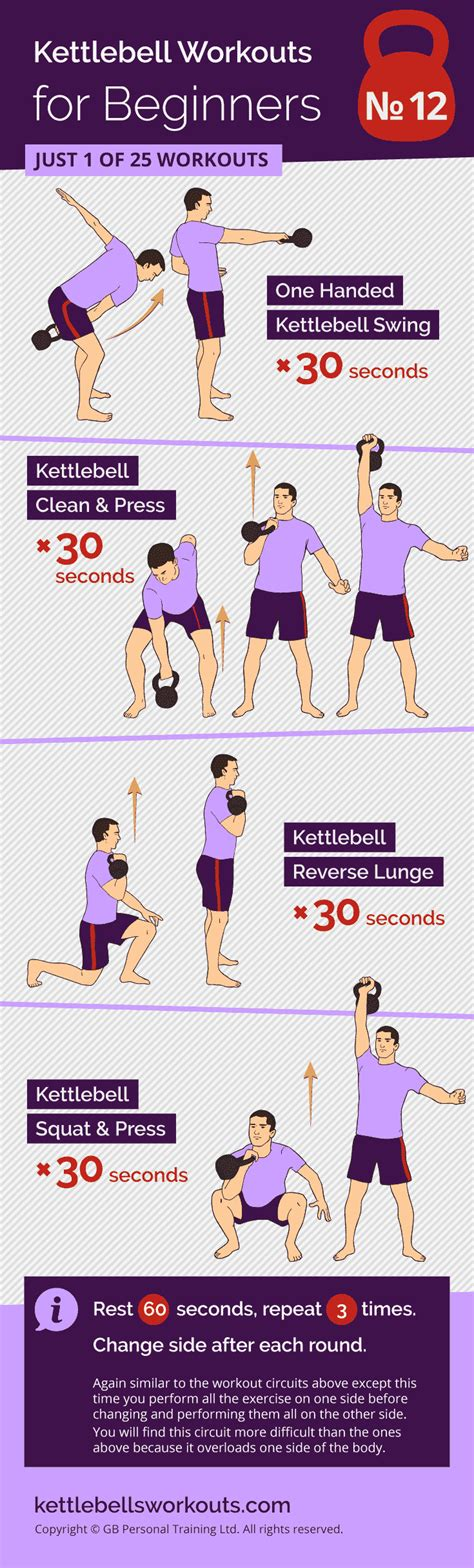 kettlebell circuit workout overload workouts kettlebellsworkouts exercises circuits training beginners cardio routines