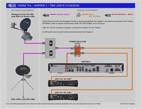 Dish Network Cable Wiring Diagram by Dish Hopper 3 Wiring Diagram Free Wiring Diagram