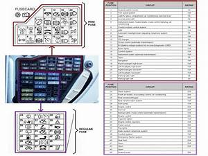 Volkswagen Cc Fuse Box Diagram
