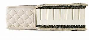 Welche Matratze Für Bauchschläfer : dormiente ~ Eleganceandgraceweddings.com Haus und Dekorationen