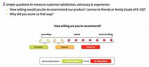 customer experience dashboard With net promoter score survey template