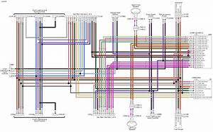 Harley Davidson Electronic Throttle Wiring Diagram
