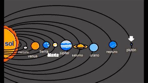 los planetas  ninos sistema solar youtube