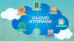 Zito media cloud storage for Cloud document storage for business