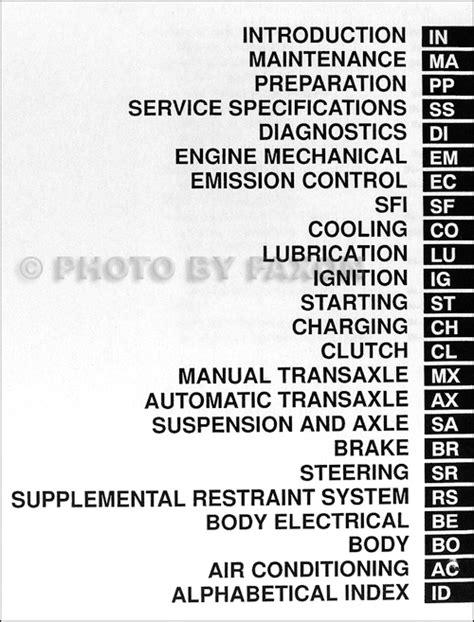online car repair manuals free 2003 toyota echo navigation system 2003 toyota echo repair shop manual original