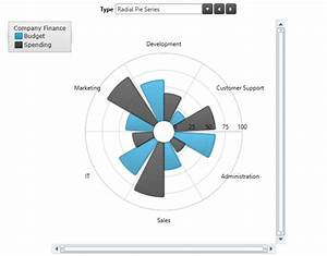 Radial Bar Chart In Excel Gallery Radial Series Data Chart Wpf