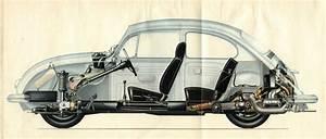 Vw Beetle 1960s Blueprint
