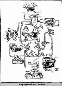 Ironhead Ez Wiring Guide