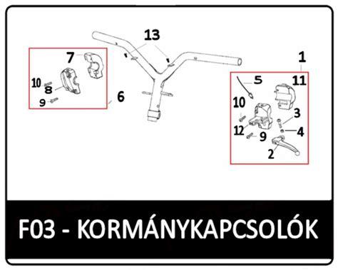 motowell magnet 2t motowell magnet city 2t alkatr 233 szek