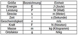 Weg Berechnen Physik : 1415 unterricht physik 9d energie ~ Themetempest.com Abrechnung