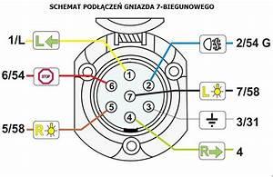 Instalacje Elektryczne Hak U00f3w Holowniczych  U2013 Madmir  Haki
