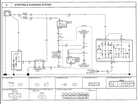 2002 kia sprotage altenator wiring diagram