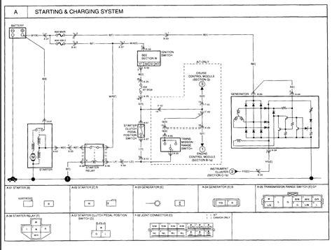 Kia Sprotage Altenator Wiring Diagram