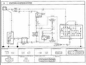 Automotive Wiring Diagrams Kia