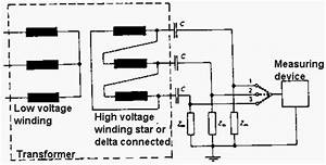 circuit diagram of partial discharge measurement of a With circuit components