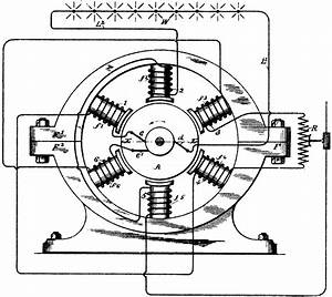 Dynamo Electric Machine