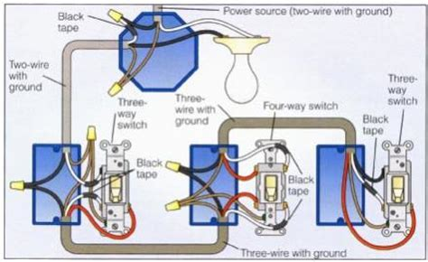 Household Dimmer Switch Installation Diagram by 4 Way Switch System Troubleshooting Doityourself