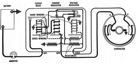 Wiring Diagram Links Chevy Message Forum Restoration