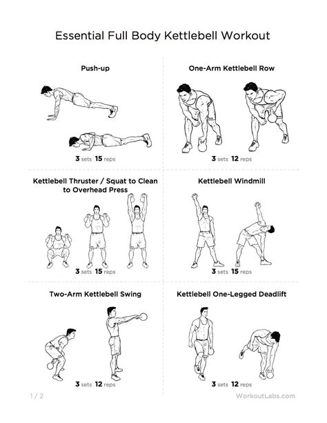 kettlebell workout printable body exercises essential exercise workouts routines workoutlabs m1 fitness pixels plans daily abs training hiit 1003 1298