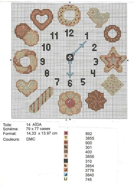 horloge cuisine points de croix horloge cuisine relógios em ponto