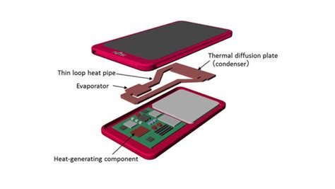 cell phone cooler liquid cooling for seriously overkill smartphones