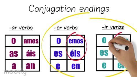 spanish conjugation animated explanation video youtube