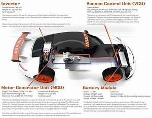 Diagram  Porsche Gt3 Rs Wiring Diagram Full Version Hd Quality Wiring Diagram