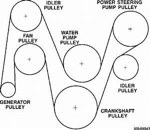 2001 Jeep Cherokee  The Belt On Water Pump  Diagram  Hood