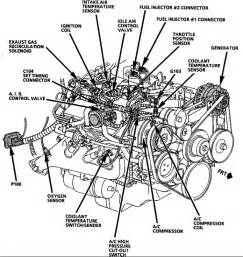 93 Ranger Wiring Diagram Auto Transmission by 1994 Ford F150 Throttle Position Sensor Ford Auto Wiring