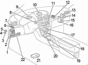 Toyota Avensis T250  2003- 2009  - Fuse Box Diagram