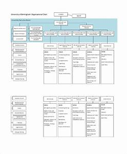Sample School Organizational Chart Sample Organizational Chart 52 Examples In Pdf Ppt Word