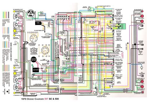 Dodge Charger Wiring Harnes Diagram by Dodge Charger R T Se And 500 1970 Complete Wiring Diagram