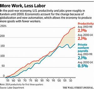 What Clever Robots Mean for Jobs - WSJ