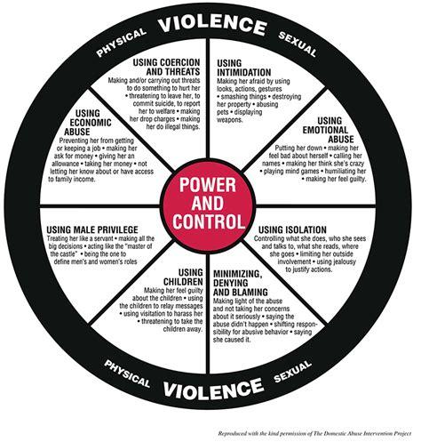 power  control wheel
