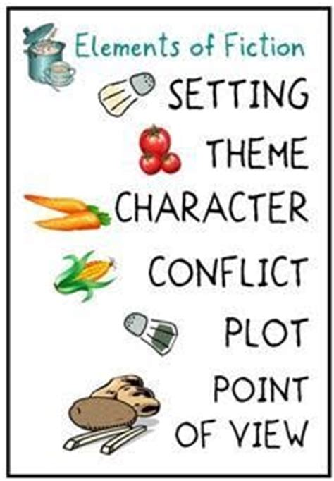 English 10 Lollipops, Setting, And First Story