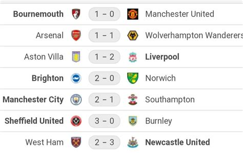 Premier League results | Football score, Football results ...