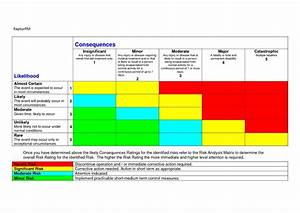 A Guide To Construction Risk Assessment