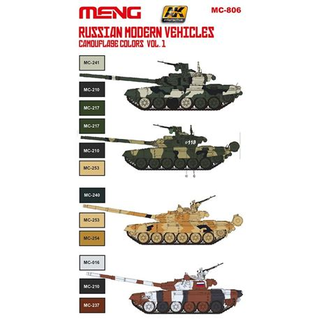 buy russian modern vehicles camouflage colors vol 1