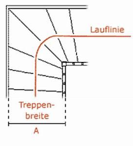 Treppe Mit Podest Berechnen : treppe berechnen treppe berechnen with treppe berechnen ~ Lizthompson.info Haus und Dekorationen