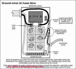 similiar electrical box wiring diagram keywords distribution board wiring diagram on home fuse box wiring diagram