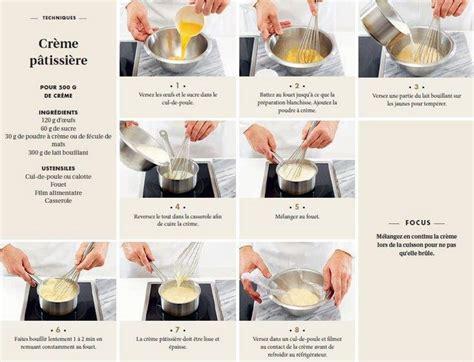 ecole cuisine ferrandi restaurant livres de cuisine le lexique culinaire de l 39 école ferrandi