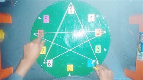 la ruleta magica de la multiplicacion