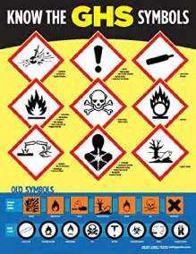 Workplace Safety Signs and Symbols
